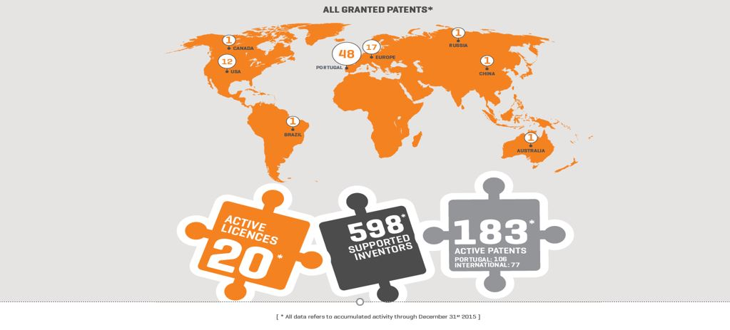 All granted patents - para website.JPG